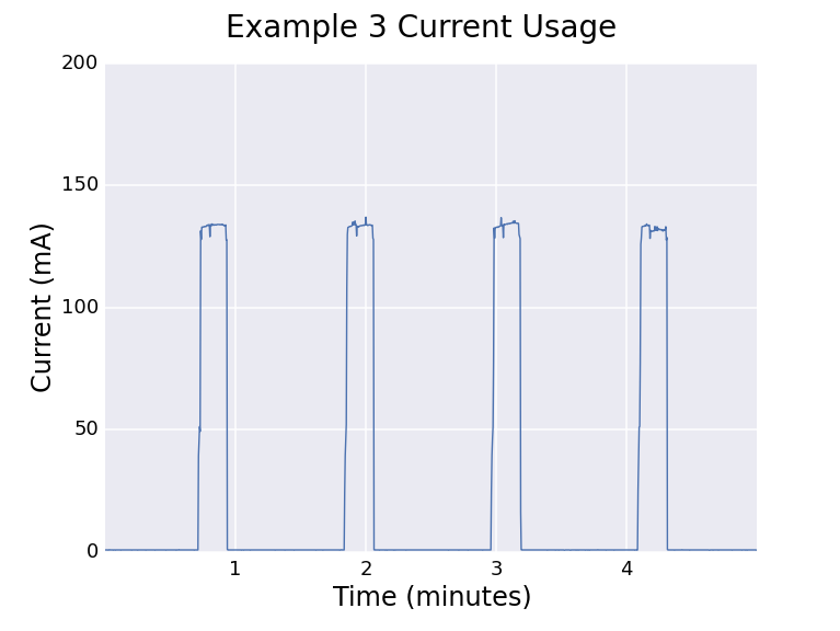 microcontrollers_example3_current_usage.png
