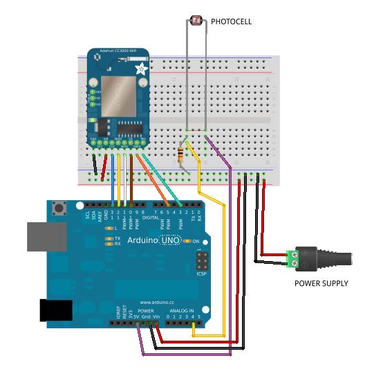 Arduino temperature logger wifi muse technologies