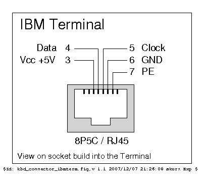 hacks_kbd_connector_ibmterm.png