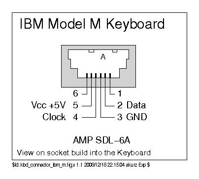 hacks_kbd_connector_ibm_m.png