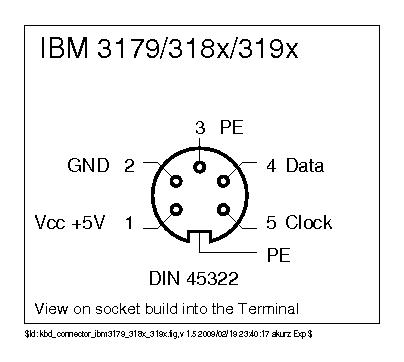 hacks_kbd_connector_ibm3179_318x_319x.png