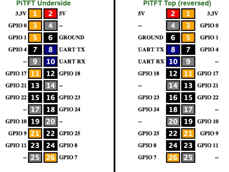 lcds___displays_pins.jpg