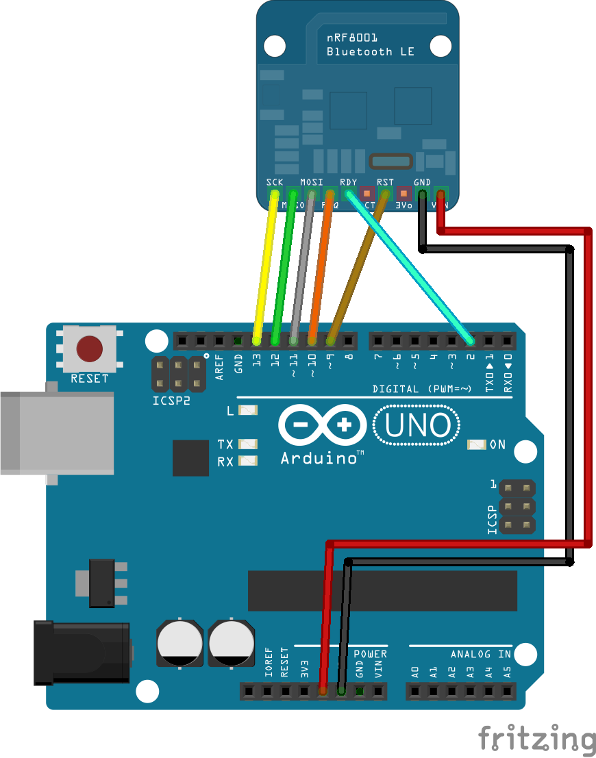 adafruit_products_nRF8001Connection.png