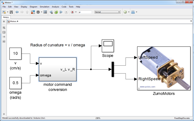 simulink model how to program a zumo robot with simulink Story Diagram Essay Diagram