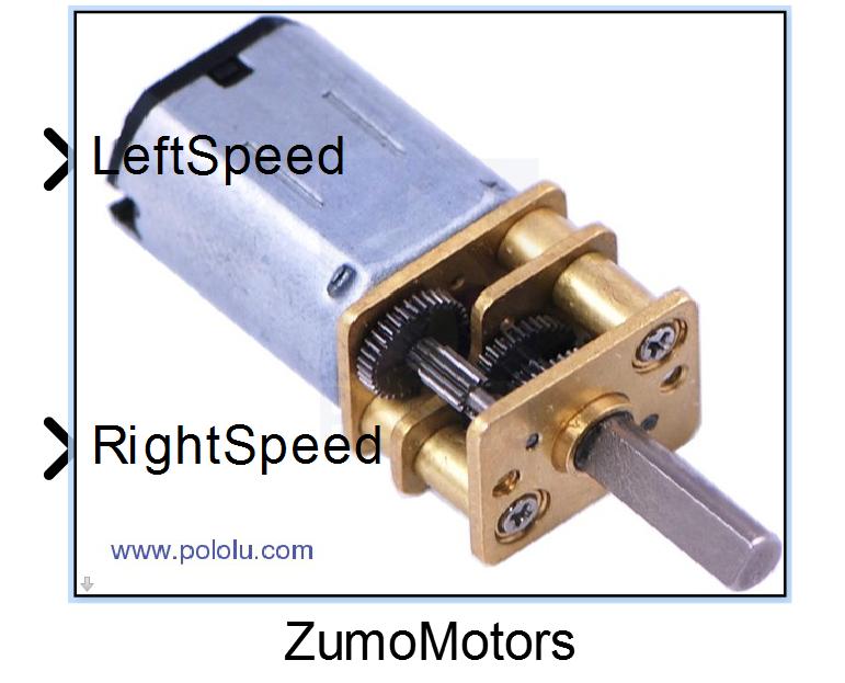 learn_arduino_ZumoMotorsBlock.png