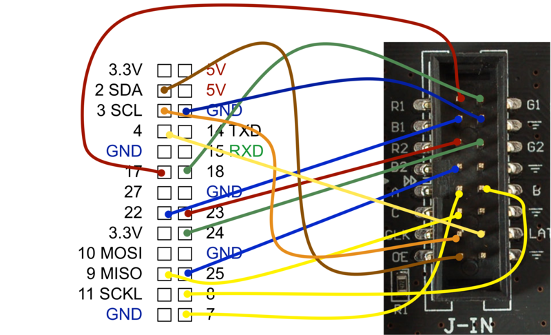 wiring the display connecting a 16x32 rgb led matrix panel to a raspberry pi wiring diagram png
