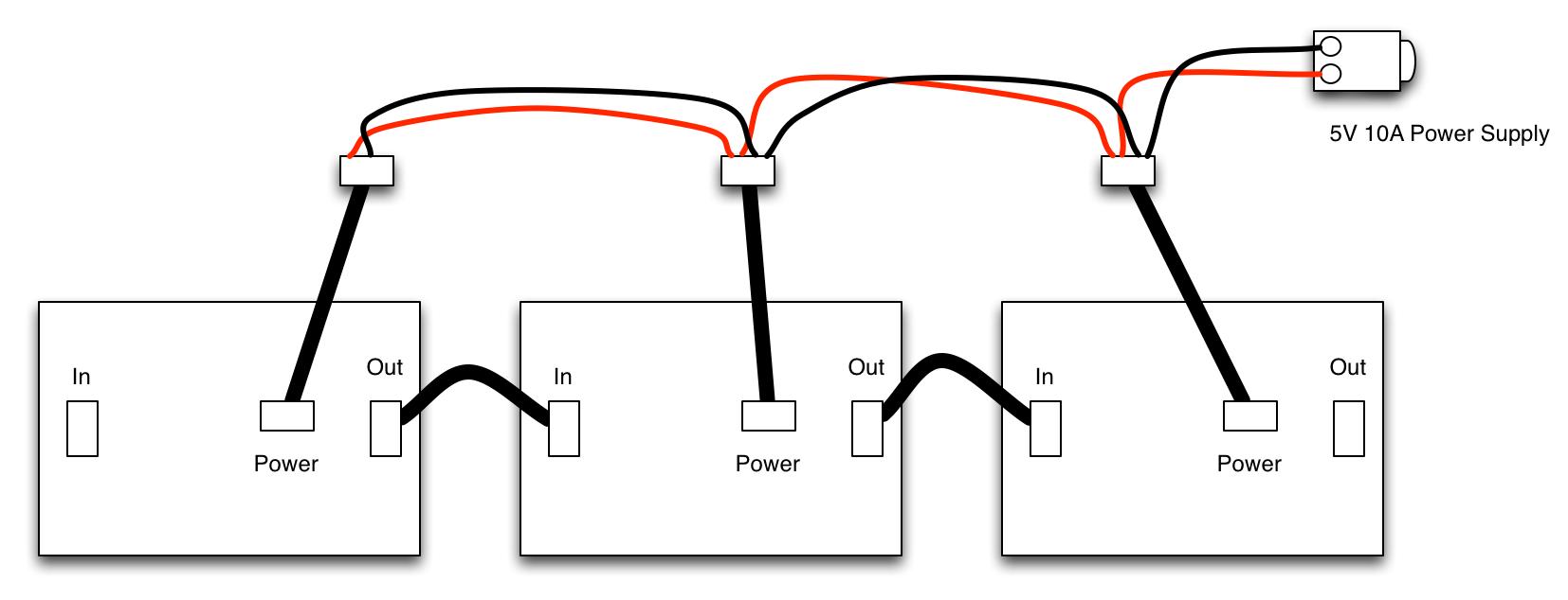 Adafruit Learning System