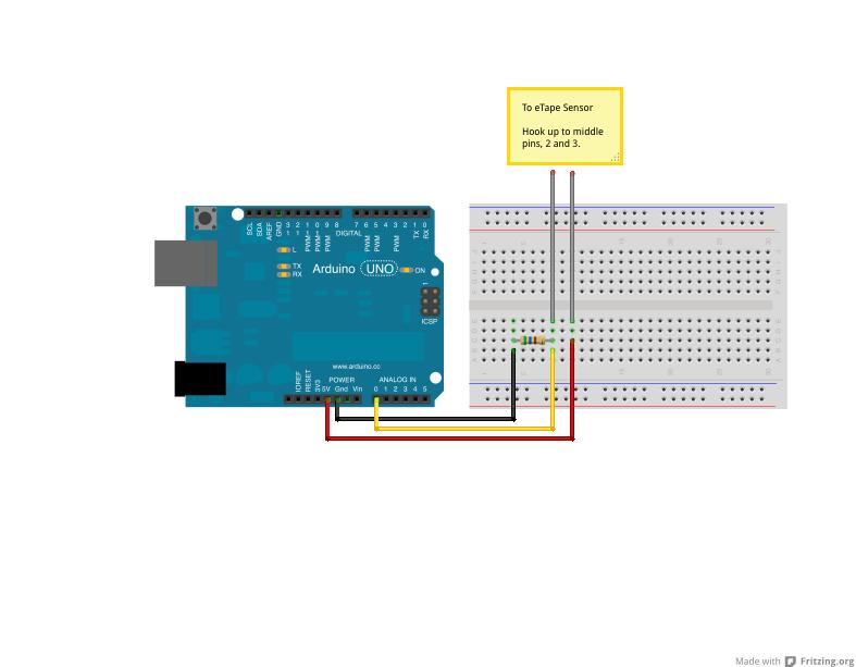 sensors_SmartMeasuringCupDiagram.png