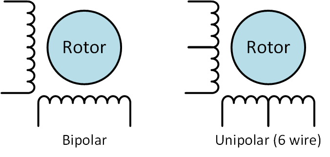 components_WindingTypes.png