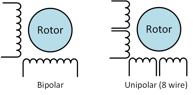components_winding_types_2.png