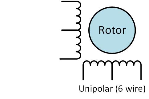 components_unipolar_6.png