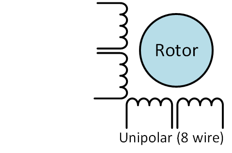 components_unipolar_8.png