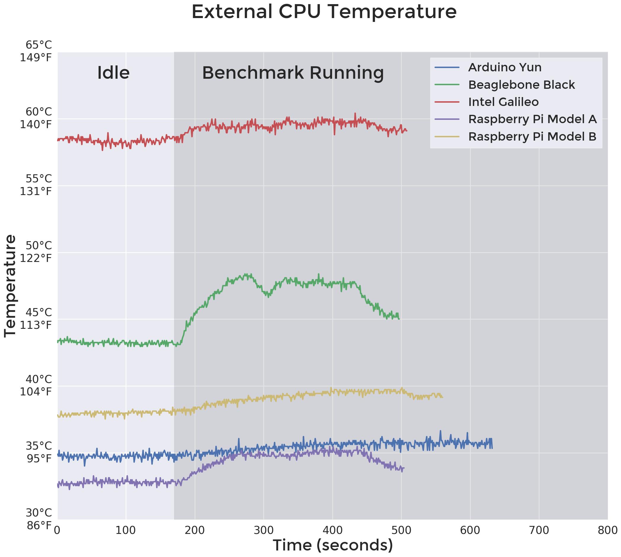 microcomputers_temperature.png