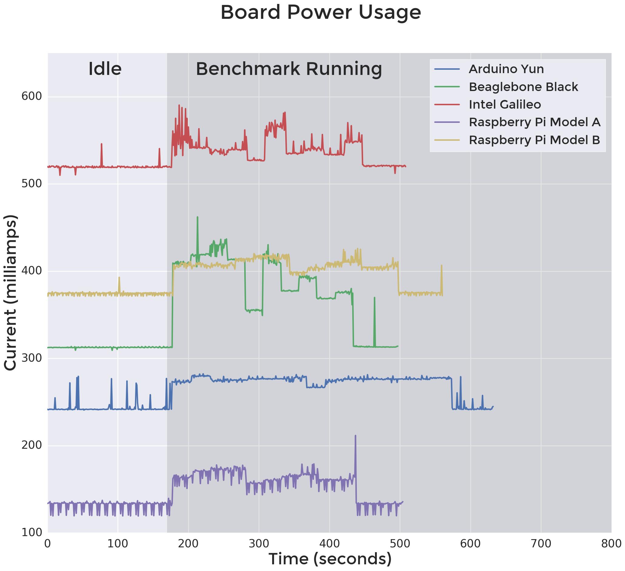 microcomputers_powerusage.png