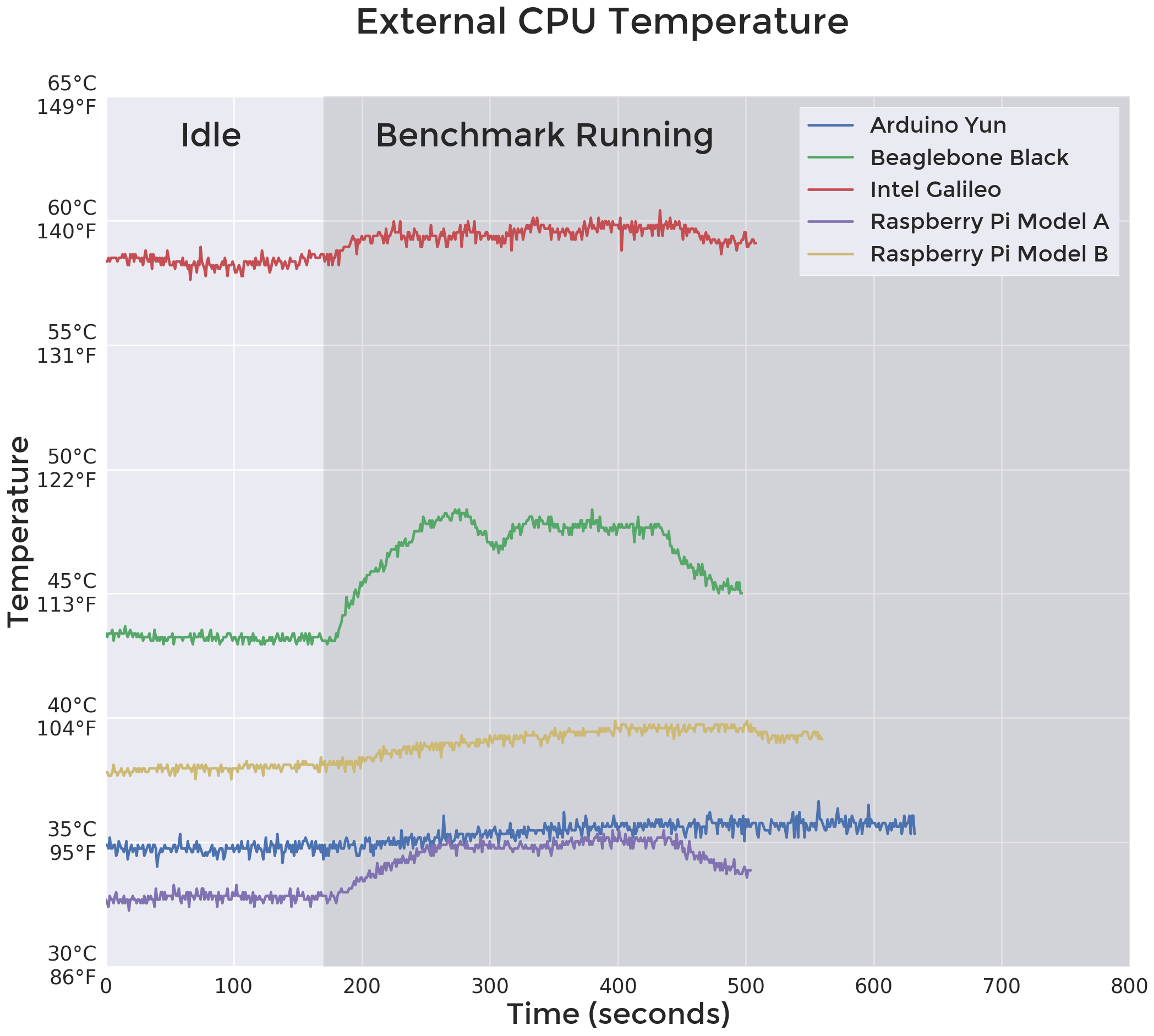 microcomputers_temperature.png