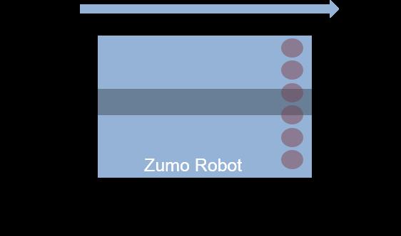 learn_arduino_Zumo_line_Forward.png