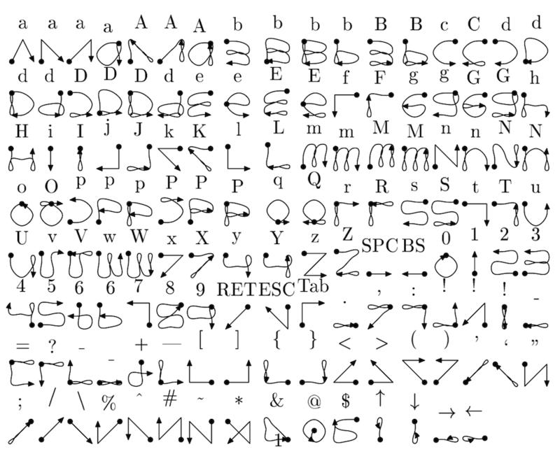 raspberry_pi_xstroke-alphabet-small.png