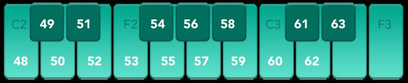 3d_printing_code-keyboard-overlay.png