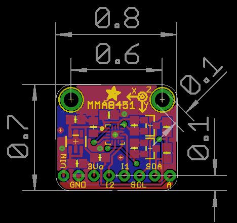 sensors_mmafabprint.png
