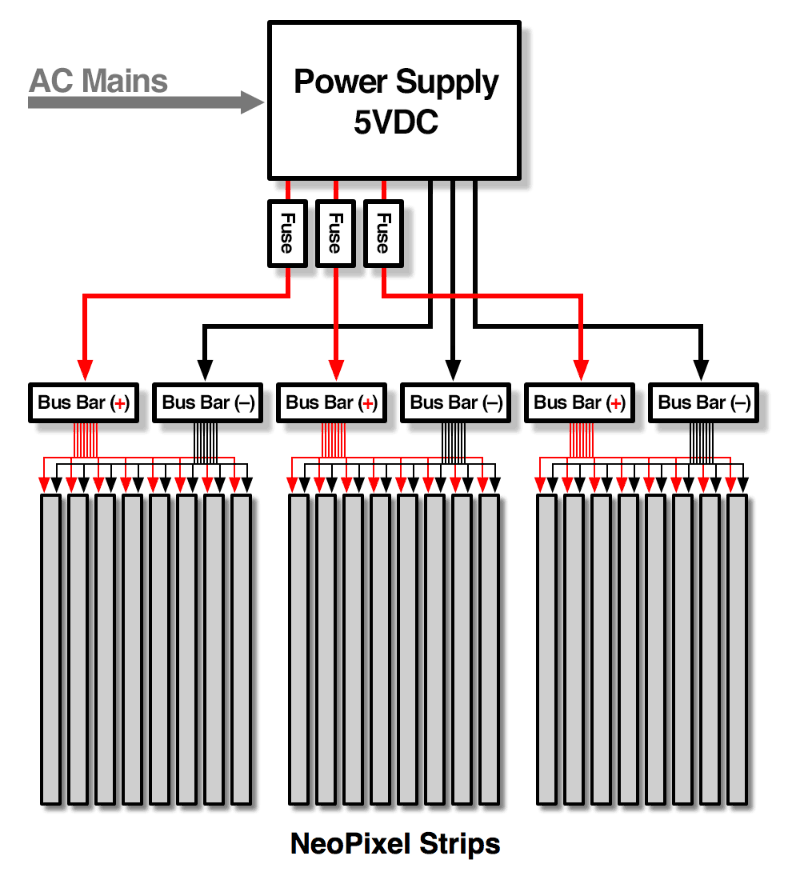 led_strips_power-diagram.png