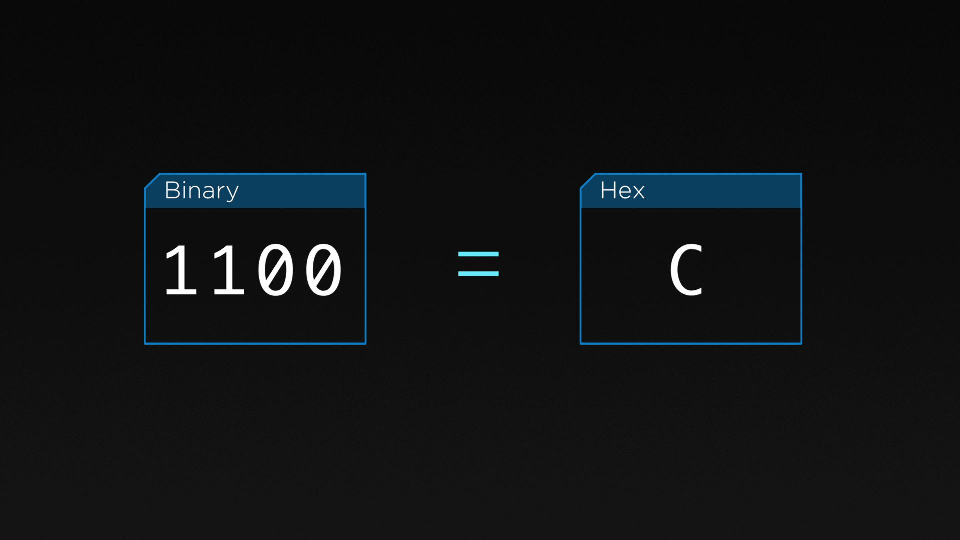 collin_s_lab_Collins_Lab-Binary_and_Hex-v2.jpeg