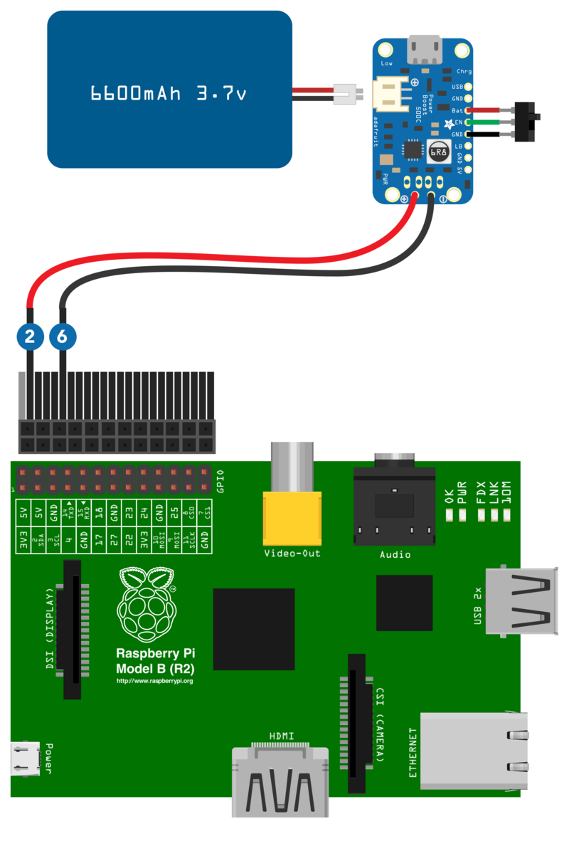 Circuit Diagram Mini Mac Pi Adafruit Learning System Showing An Sp4t Switch From Njr Demonstrates How The Raspberry