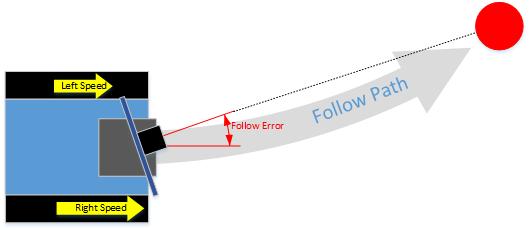 sensors_Following.png