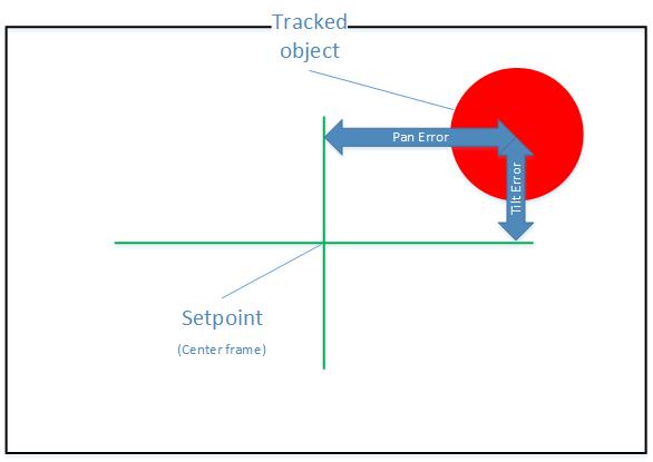 sensors_Tracking.png