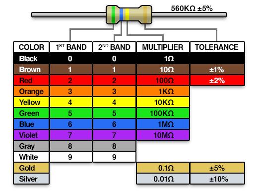 components_colorchart.png