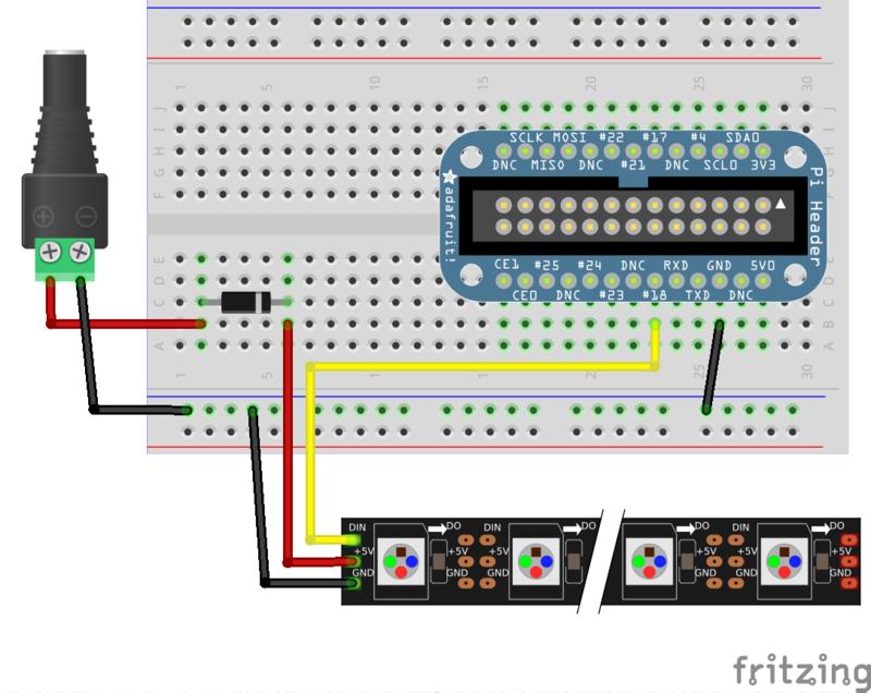 wiring neopixels on raspberry pi adafruit learning system