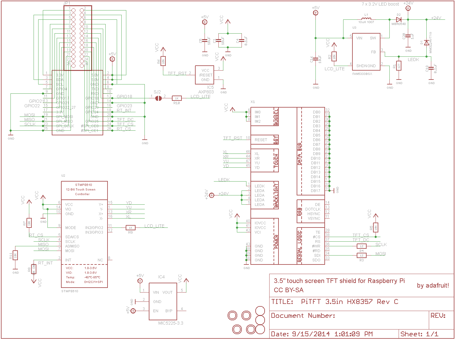 Red Pitaya Stemlab Documentation Logic Analyzer Block Diagram