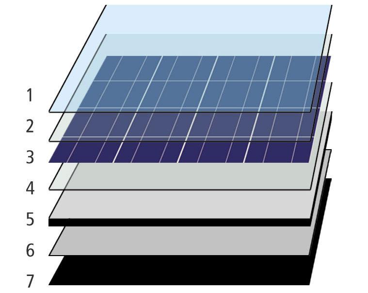Learn More | Collin's Lab: Solar