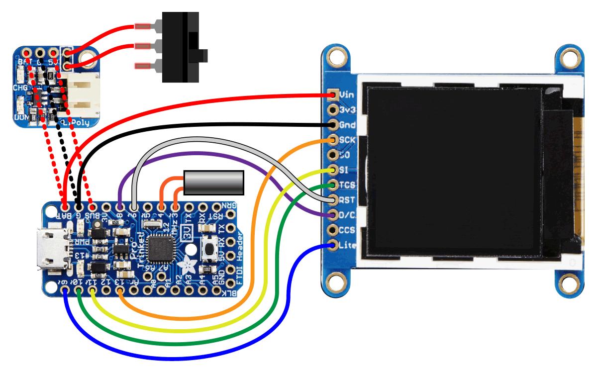 components_clouds-diagram.png