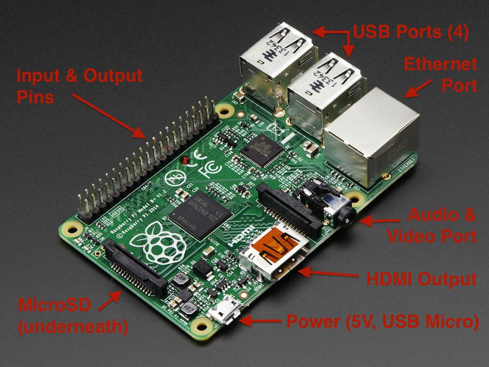 raspberry_pi_pi_bplus_copy.jpg