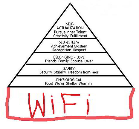 components_hierarchy-of-needs-wifi.jpg