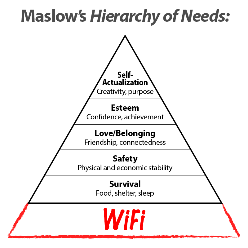 components_maslow.png