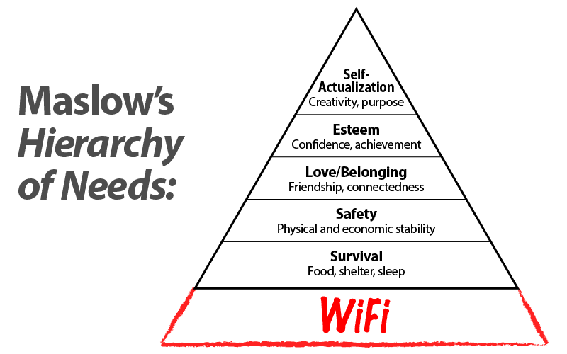 components_hierarchy.png