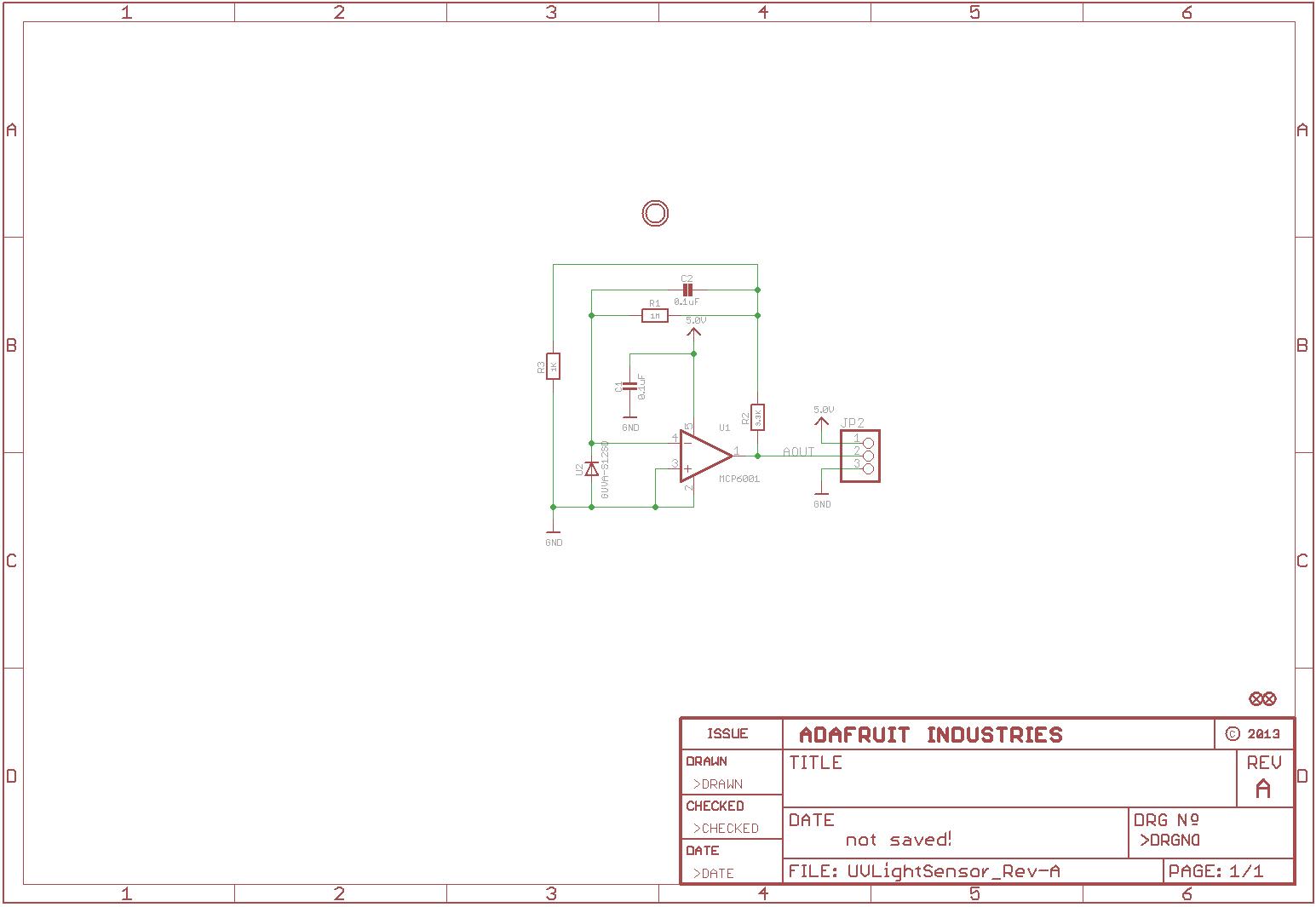 components_guvaschem.png