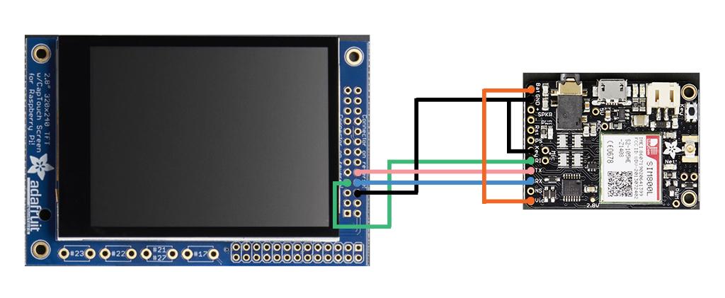 components_UART_Schematic.png