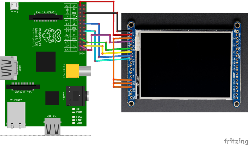 how to use tft2.8 touch shield for rpi