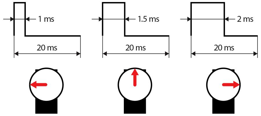 components_servo-timing.png