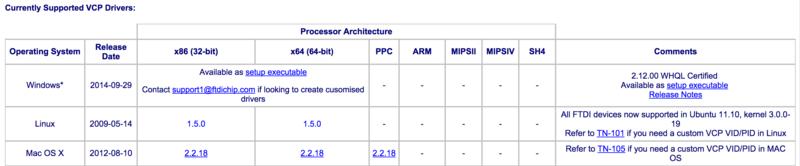 microcomputers_adafruit_products_Screen_Shot_2014-11-12_at_21.39.21.png