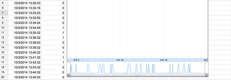 sensors_stats-adafruit.jpg
