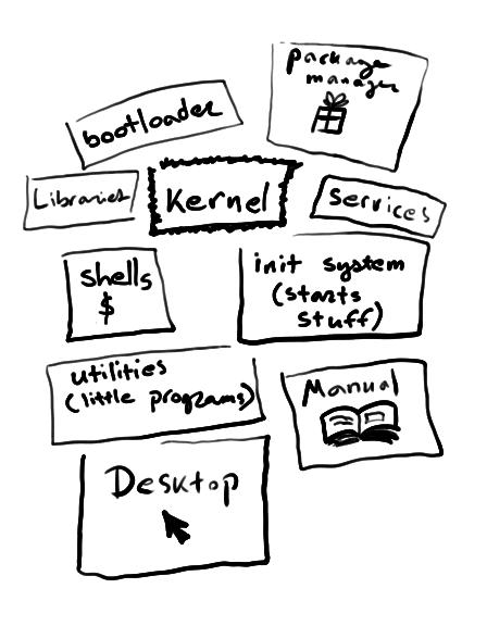 Adafruit Iot