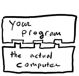 raspberry_pi_program_arduino.png