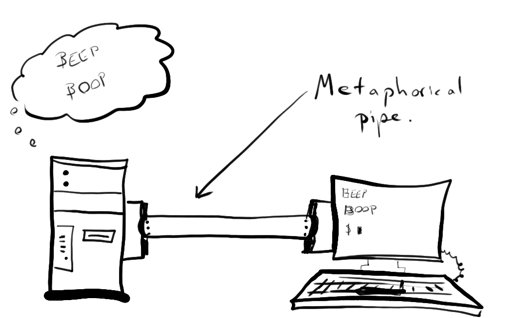 raspberry_pi_metaphorical_pipe.png