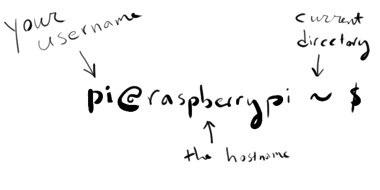 raspberry_pi_prompt.png