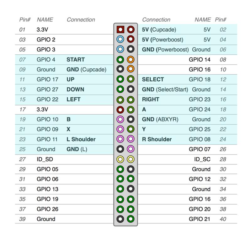 Circuit Diagram Super Game Pi Adafruit Learning System