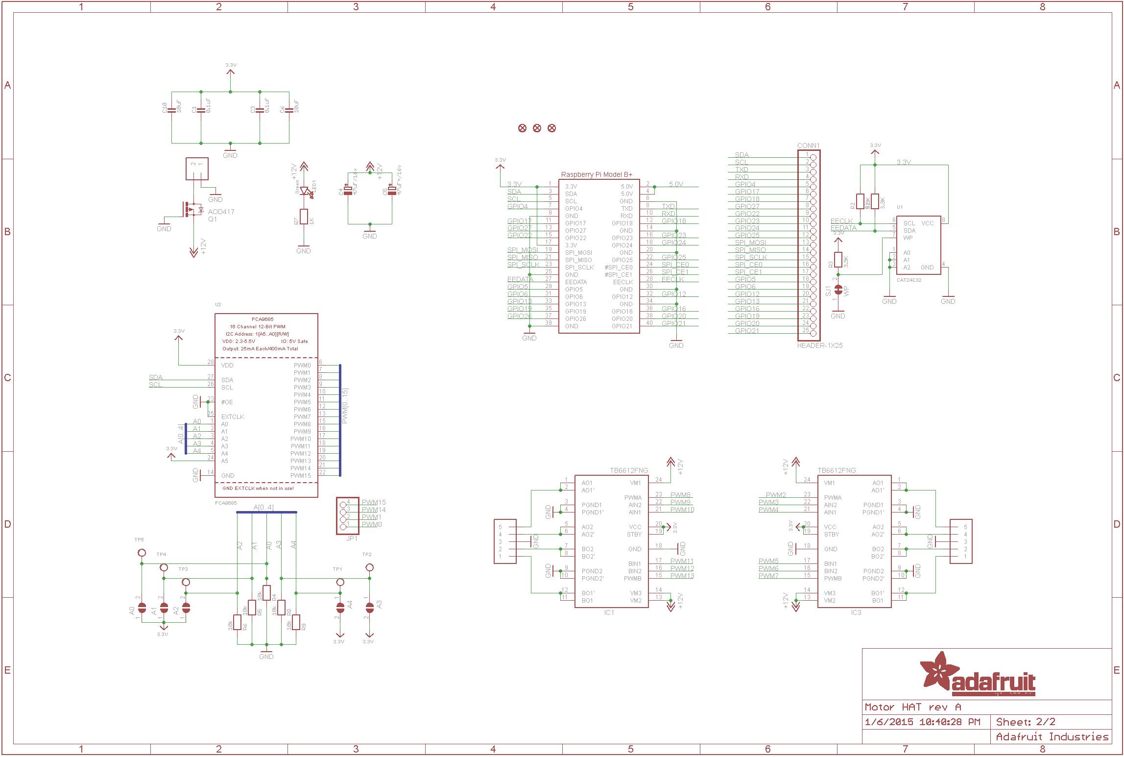 Overview Adafruit Arduino IDE Setup Adafruit