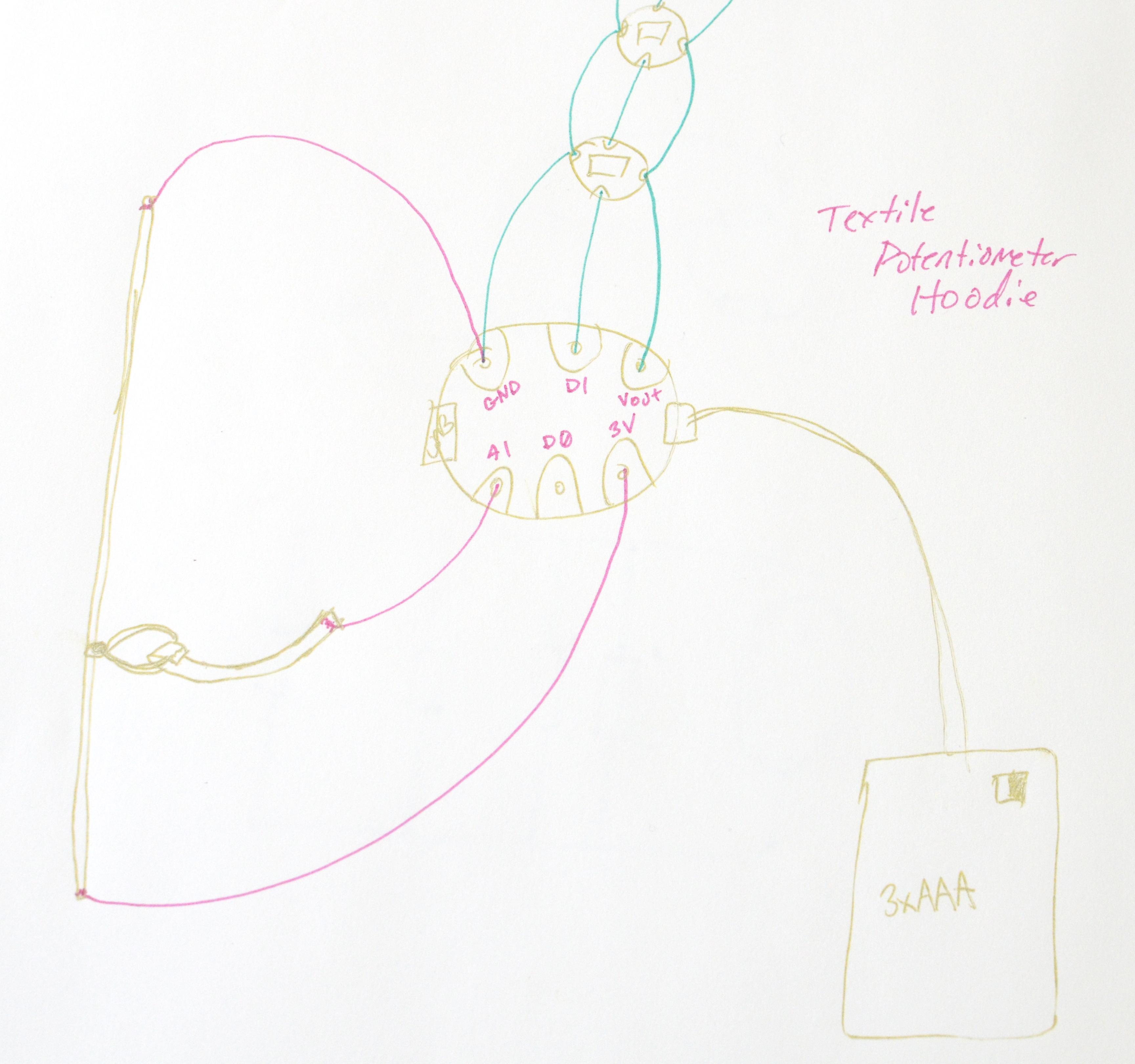 sensors_textile-potentiometer-hoodie-diagram.jpg